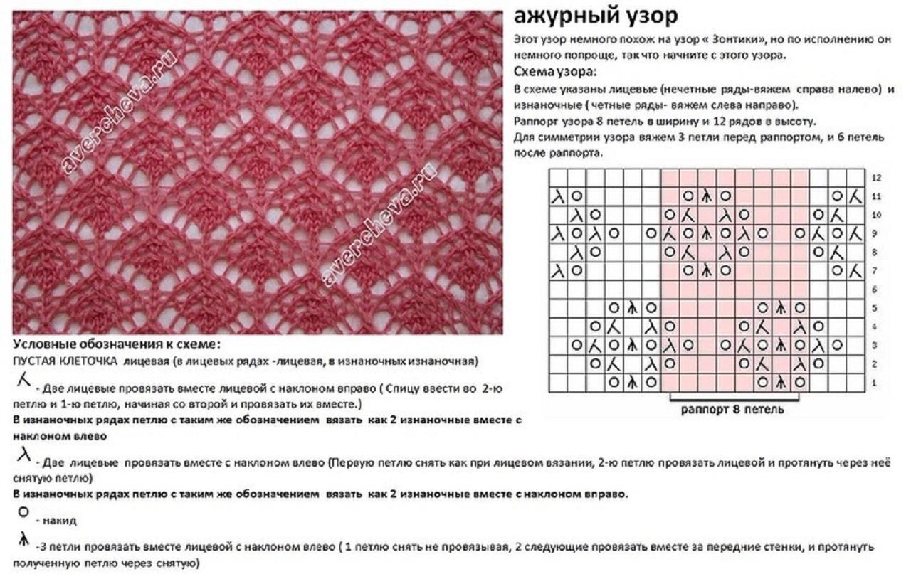 Ажурный рисунок спицами с описанием и схемами