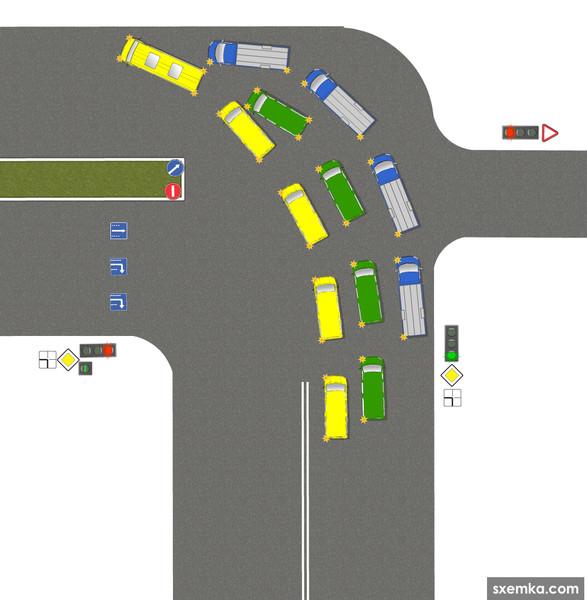 Установление классности водителям